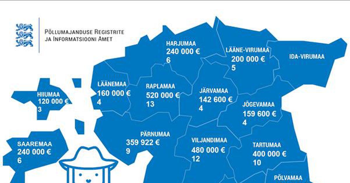 Viljandimaa noortalunikud said rahaabi