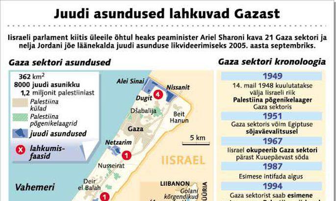 fb5a055ded6 Gazast taganemise kava tekitas Iisraelis tüli - Arhiiv - Postimees ...