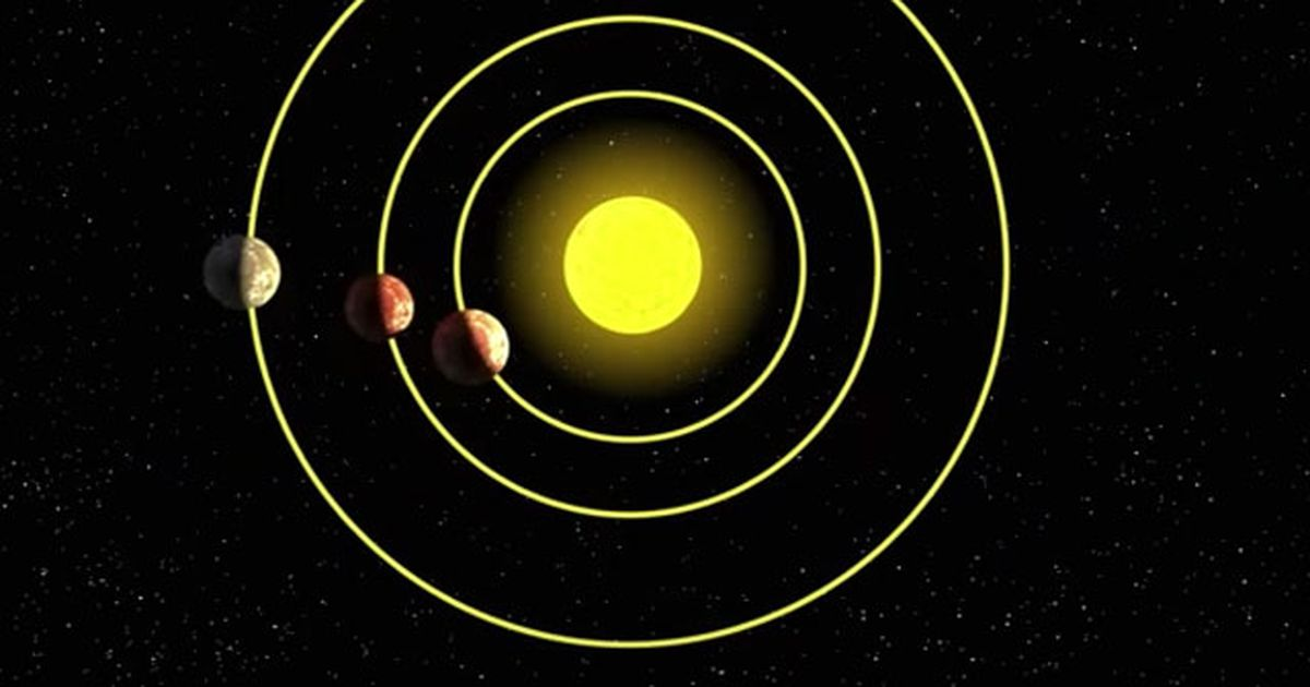 planets orbiting video - 736×414
